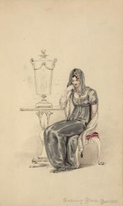 [Evening dress, December 1810.... Digital ID: 1111646. New York Public Library