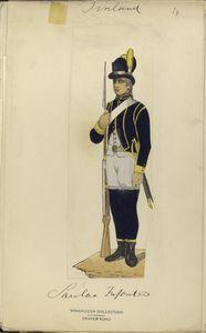 Finland, 1783-1811. Digital ID: 416223. New York Public Library