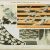 Modèles de robes japonaises.