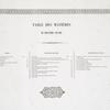 Table des matières du deuxième volume