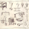 [Funnels and containers.]