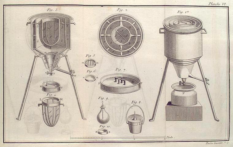 [Illustration depicting equipment parts.]