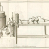 [Illustration of equipment used for chemical processing and details of intricate parts.]