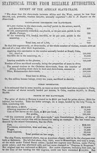 Statistical items from reliable authorities.  Extent of the African slave-trade.