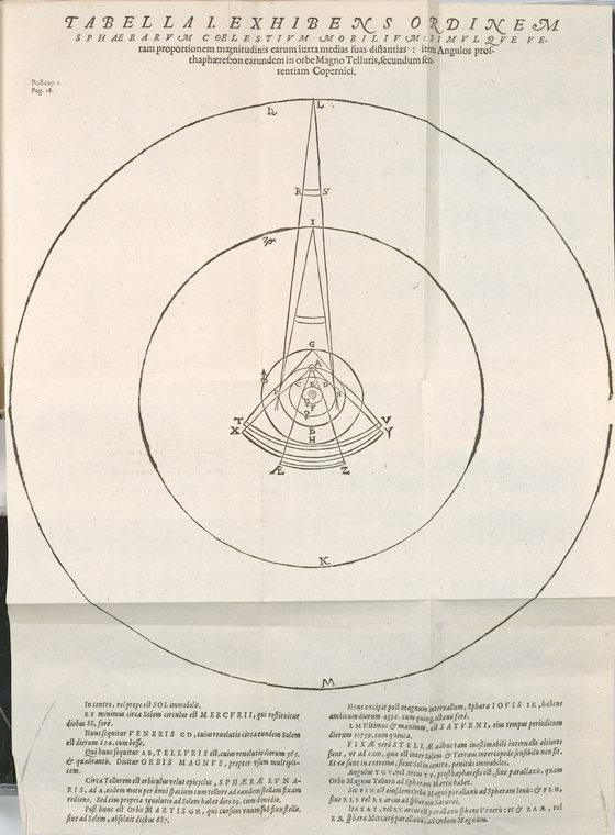 Fascinating Historical Picture of Johannes Kepler in 1596
