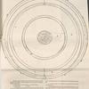 Ostendens veram. Amplitvdinem orbivm coelestivm, et interstitiorum, secundum numeros & senteniam Copernici.
