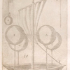 Design for a flying machine (fig. III).]