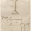 [Inventions for determining changes in atmospheric humidity (figs. XIV-XV).]