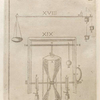 [Construction of a clock that moves perpetually without ever needing to be wound up, and shows and sounds the hours with exact precision (fig. XVI) ; Design for an hourglass that turns itself over when all the powder has fallen to the bottom (fig. XIX).]