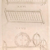Lesson on increasing the harvest of seeds (fig. XXVI) ; Design for a clock that moves by consuming lamp oil (fig. XXVII).