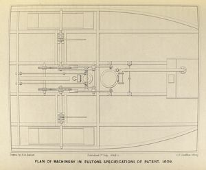 Plan of machinery in Fulton's specifications of patent, 1809.