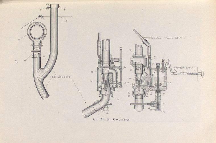 Cut No. 8. Carburetor.