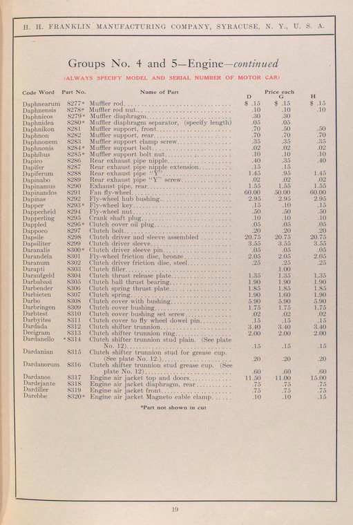 Groups No. 4 and 5 - Engine - continued [Parts price list].