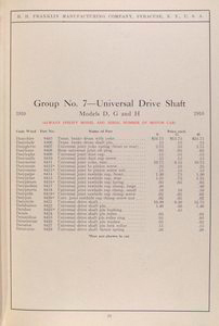 Group No. 7 - Universal drive shaft; Models D, G and H [Parts price list].