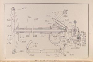 Plate No. 11 - Steering device [Drawing].