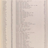 Group Nos. 3 - 4 - Engine continued [Parts price list].