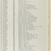 Group Nos. 5 - 6 - Engine continued [Parts price list].