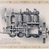 The Franklin Type D engine; Showing exterior and sectional views of different parts.