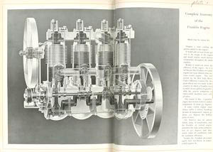 Complete anatomy of the Franklin engine; Shown form the exhaust side.