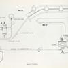 Figure 3. Fuel system.