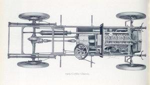 1909 Corbin chassis.