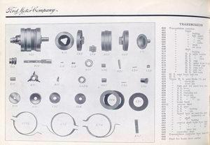 Ford Motor Company; Transmission.