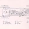Panhard & Levassor 15 h.p. chassis.