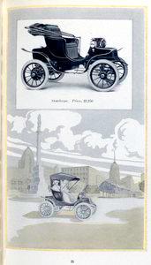 Stanhope. Price, $ 2,250; Spec... Digital ID: 1163559. New York Public Library