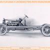 Stevens-Duryea automobiles.
