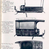 Types of bodies furnished on Model 20 commmercial car.