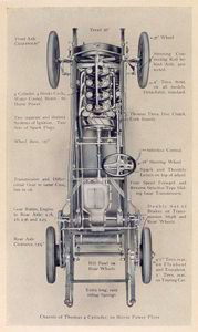 Chassis of Thomas 4 cylinder, 60 horse power Flyer.