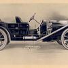 Thomas Flyer; 6-40 Flyabout; $ 3000.