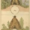 Primitive huts - Plan [1 & 2].