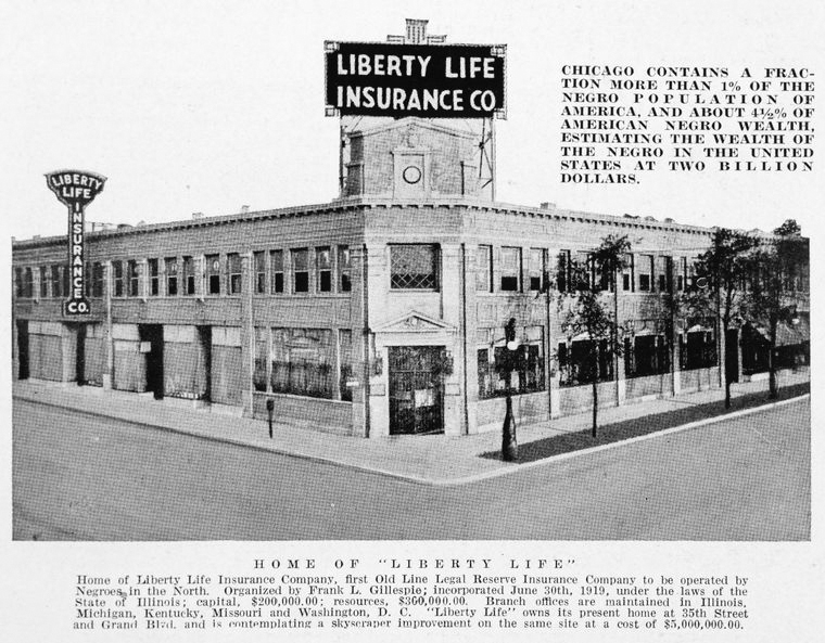 This is What Liberty life Insurance Co. Looked Like  in 1925