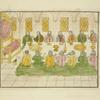 i seli Boiare za bol'shim stolom po pravoi storone, a poezzhane i Dvoriane po levoi storone, a Mat' i Boiaryni shli v Tsaritsyny khoromy.
