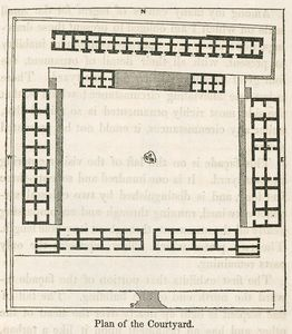 Plan of the Monjas.