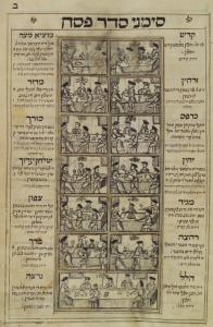 Aide memoire for the Seder of Passover