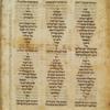II Chronicles 36