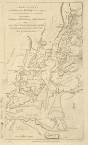 Chart and plan of the harbour of New York & the couny. adjacent, from Sandy Hook to Kingsbridge : comprehending the whole of New York and Staten Islands, and part of Long Island & the Jersey shore, and shewing the defences of New York both by land and sea / Jno. Lodge, sculp.