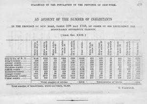 An account of the number of inhabitants in the Province of New York, taken 10th May 1749, by the order of His Excellency the Honorable Governour Clinton.