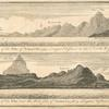 View of the pike of Teneriffe, 34 leagues distant to the north west; View of the pike over west side of Gomera, at 15 leagues distant