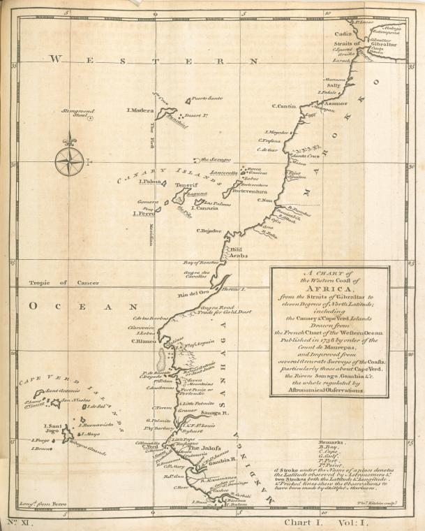 This is What Thomas Astley and A chart of the Western Coast of Africa from the Straits of Gibraltar to eleven degrees of north latitude; including the Canary & Cape Verde Islands Looked Like  in 1745