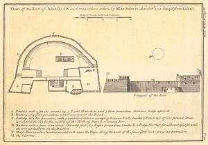 Plan of the fort of Arguin.