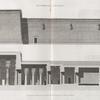 Denderah [Dandara] (Tentyris). Élévation latérale et coupe longitudinale du Grand Temple.