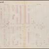 Plate 27: Map bounded by Schermerhorn Street, Nevins Street, Warren Street, Hoyt Street]