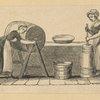 [Women's work.]