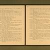 Index Verso