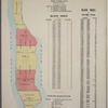 Outline map of large scale real estate atlases of New York City, Borough of Manhattan