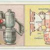 Do you know how an Acetylene lamp works?