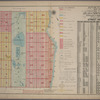 Outline and Index Map of Atlas of New York City, Borough of Manhattan. 59th St. to 110th Street. Street Index.